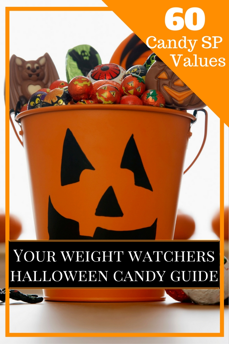 Weight Watchers Halloween Candy Points With Smart Points Calculations